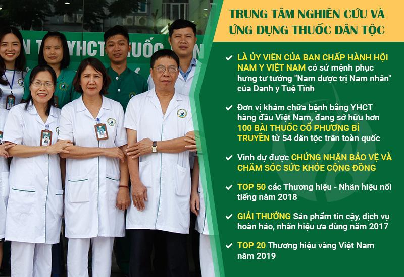 Trung tâm đã nhận được rất nhiều giải thưởng danh giá - Minh chứng cho những nỗ lực không ngừng vì sức khỏe cộng đồng